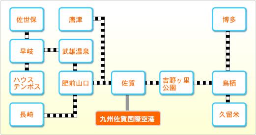 Saga Airport and figure of JR line image